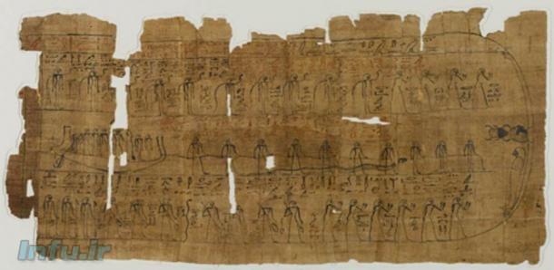 نامه ای از کتاب مردگان