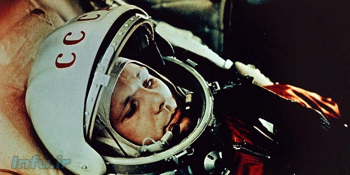 یوری گاگارین در فضاپیمای وستوک ۱